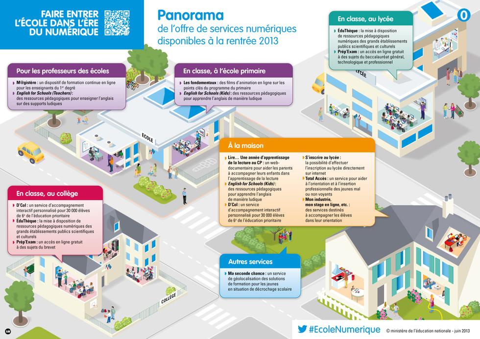 infographie-Panorama-Ecole-numerique-juin2013_255369.54